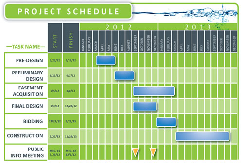 residential construction schedule